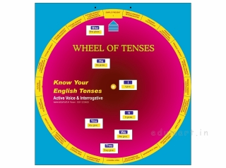 Productteaching aidswheel of tenses ccuart Images